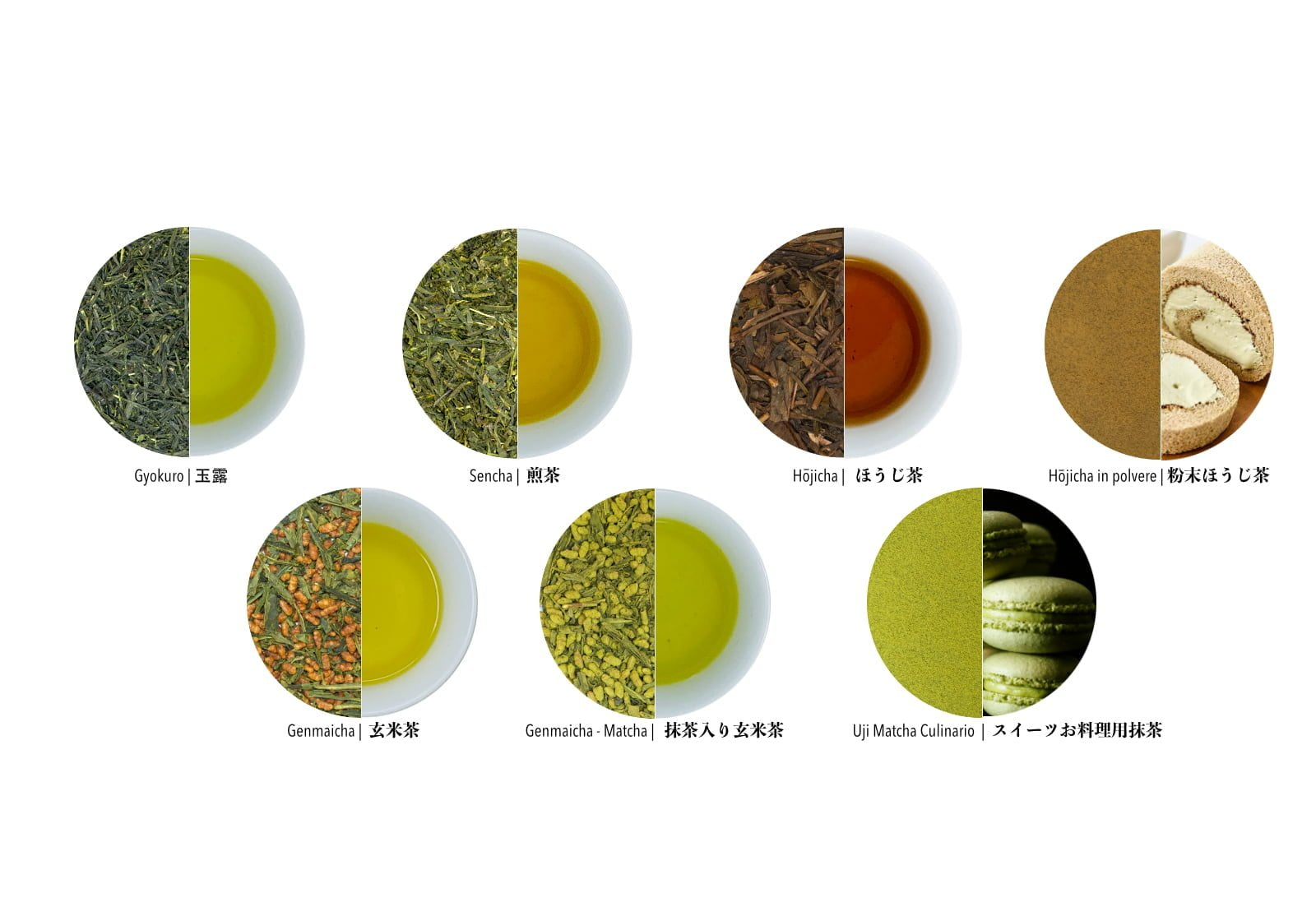 Japanese-Tea-Gyokuro-Sencha-Hojicha-Genmaicha-Matcha